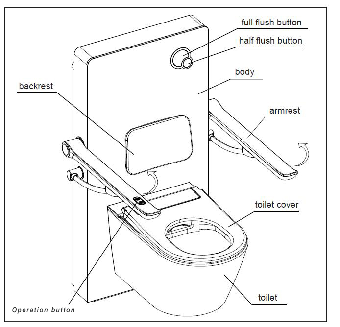 Toilet Lifter Function list